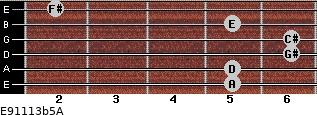 E9/11/13b5/A for guitar on frets 5, 5, 6, 6, 5, 2