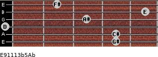 E9/11/13b5/Ab for guitar on frets 4, 4, 0, 3, 5, 2