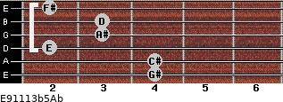 E9/11/13b5/Ab for guitar on frets 4, 4, 2, 3, 3, 2