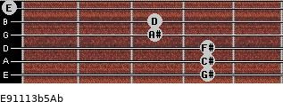 E9/11/13b5/Ab for guitar on frets 4, 4, 4, 3, 3, 0