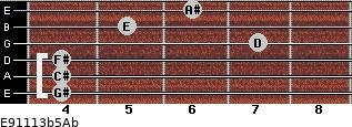 E9/11/13b5/Ab for guitar on frets 4, 4, 4, 7, 5, 6