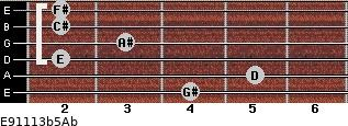 E9/11/13b5/Ab for guitar on frets 4, 5, 2, 3, 2, 2
