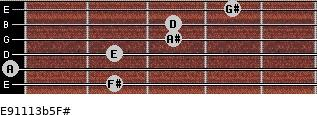 E9/11/13b5/F# for guitar on frets 2, 0, 2, 3, 3, 4