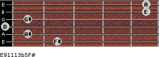 E9/11/13b5/F# for guitar on frets 2, 1, 0, 1, 5, 5