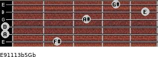 E9/11/13b5/Gb for guitar on frets 2, 0, 0, 3, 5, 4