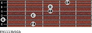 E9/11/13b5/Gb for guitar on frets 2, 0, 2, 3, 3, 4