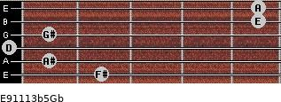 E9/11/13b5/Gb for guitar on frets 2, 1, 0, 1, 5, 5