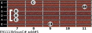 E9/11/13b5sus/C# add(#5) for guitar on frets 9, 7, 7, 7, 11, 8