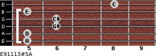 E9/11/13#5/A for guitar on frets 5, 5, 6, 6, 5, 8