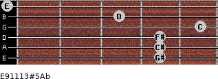 E9/11/13#5/Ab for guitar on frets 4, 4, 4, 5, 3, 0