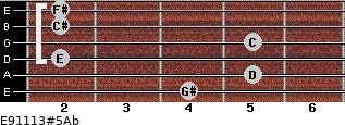 E9/11/13#5/Ab for guitar on frets 4, 5, 2, 5, 2, 2