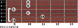 E9/11/13#5/C# for guitar on frets 9, 11, 10, 9, 10, 10