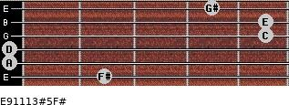 E9/11/13#5/F# for guitar on frets 2, 0, 0, 5, 5, 4