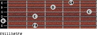 E9/11/13#5/F# for guitar on frets 2, 0, 2, 5, 3, 4