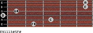 E9/11/13#5/F# for guitar on frets 2, 3, 0, 1, 5, 5