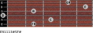 E9/11/13#5/F# for guitar on frets 2, 3, 0, 2, 5, 4