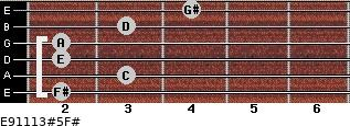 E9/11/13#5/F# for guitar on frets 2, 3, 2, 2, 3, 4