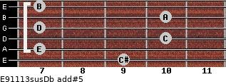 E9/11/13sus/Db add(#5) for guitar on frets 9, 7, 10, 7, 10, 7