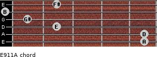 E9/11/A for guitar on frets 5, 5, 2, 1, 0, 2