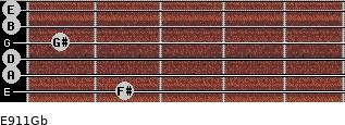 E9/11/Gb for guitar on frets 2, 0, 0, 1, 0, 0