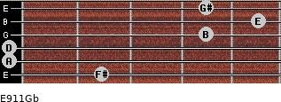 E9/11/Gb for guitar on frets 2, 0, 0, 4, 5, 4