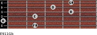 E9/11/Gb for guitar on frets 2, 0, 2, 4, 3, 4