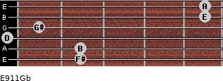 E9/11/Gb for guitar on frets 2, 2, 0, 1, 5, 5