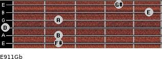 E9/11/Gb for guitar on frets 2, 2, 0, 2, 5, 4