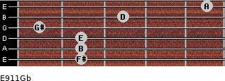E9/11/Gb for guitar on frets 2, 2, 2, 1, 3, 5