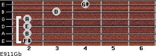 E9/11/Gb for guitar on frets 2, 2, 2, 2, 3, 4