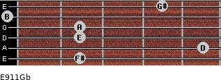 E9/11/Gb for guitar on frets 2, 5, 2, 2, 0, 4