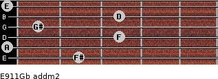 E9/11/Gb add(m2) guitar chord