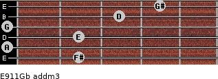 E9/11/Gb add(m3) guitar chord