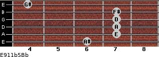 E9/11b5/Bb for guitar on frets 6, 7, 7, 7, 7, 4