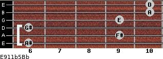 E9/11b5/Bb for guitar on frets 6, 9, 6, 9, 10, 10