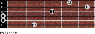 E9/11b5/F# for guitar on frets 2, 0, 0, 3, 5, 4