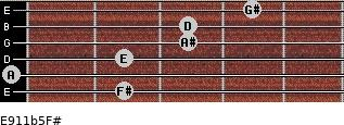 E9/11b5/F# for guitar on frets 2, 0, 2, 3, 3, 4