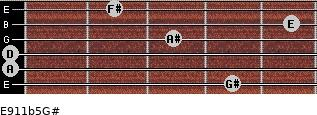 E9/11b5/G# for guitar on frets 4, 0, 0, 3, 5, 2