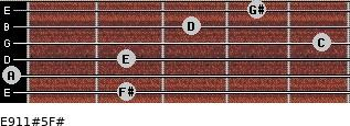 E9/11#5/F# for guitar on frets 2, 0, 2, 5, 3, 4