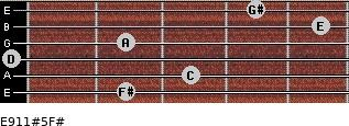 E9/11#5/F# for guitar on frets 2, 3, 0, 2, 5, 4