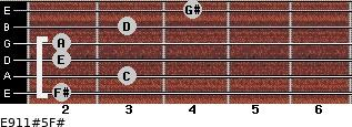 E9/11#5/F# for guitar on frets 2, 3, 2, 2, 3, 4