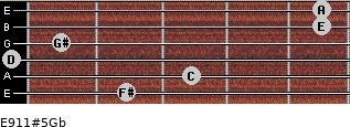 E9/11#5/Gb for guitar on frets 2, 3, 0, 1, 5, 5