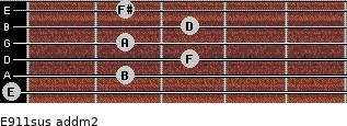 E9/11sus add(m2) guitar chord