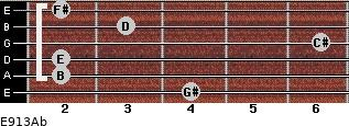 E9/13/Ab for guitar on frets 4, 2, 2, 6, 3, 2