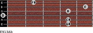 E9/13/Ab for guitar on frets 4, 4, 0, 4, 5, 2