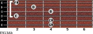 E9/13/Ab for guitar on frets 4, 4, 2, 4, 3, 2