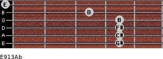 E9/13/Ab for guitar on frets 4, 4, 4, 4, 3, 0