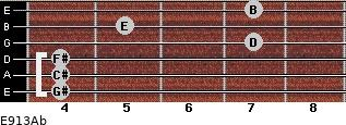 E9/13/Ab for guitar on frets 4, 4, 4, 7, 5, 7