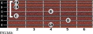 E9/13/Ab for guitar on frets 4, 5, 2, 4, 2, 2