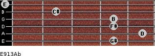 E9/13/Ab for guitar on frets 4, 5, 4, 4, 2, 0
